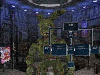 Cinco noites no Freddy's: Pesadelo de Afton